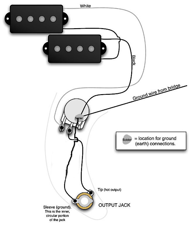 P Bass Wiring Diagram - Merzie.net